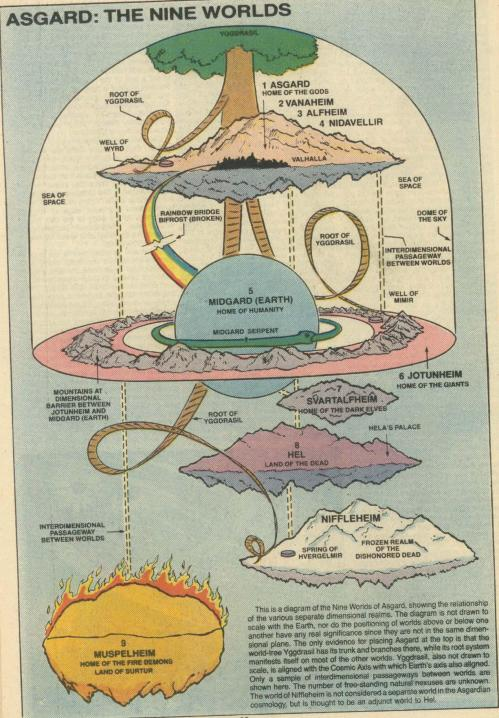 Yggdrasil and the Nine Worlds